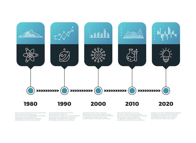 Infografía de gráfico de línea de tiempo con banners vector plantilla Vector Premium