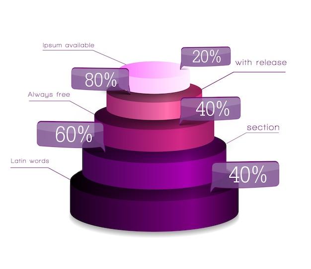 La infografía de gráfico web con pirámide 3d consta de cinco anillos redondos texto y tasas de porcentaje aisladas vector gratuito