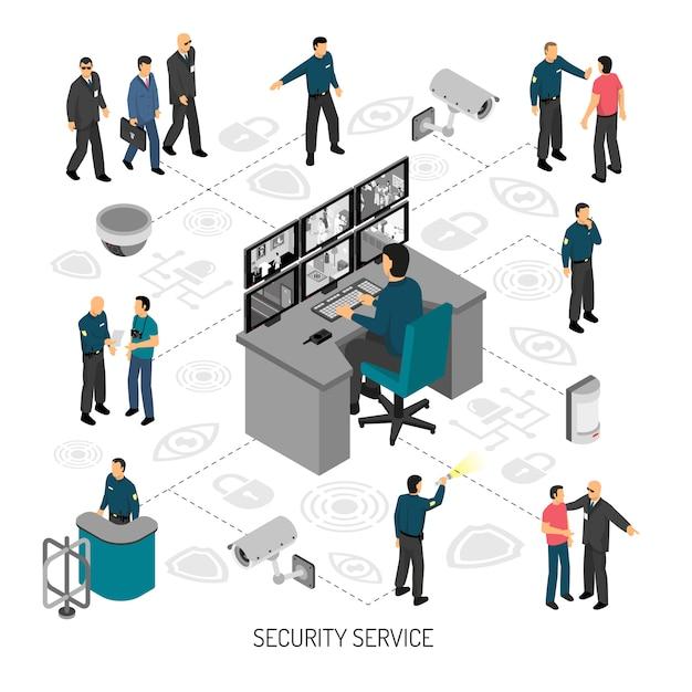 Infografía isométrica de seguridad vector gratuito