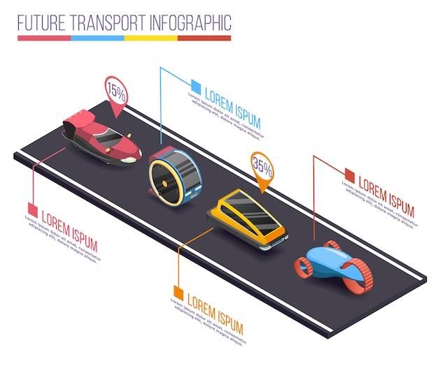 Infografía isométrica de vehículos futuristas vector gratuito