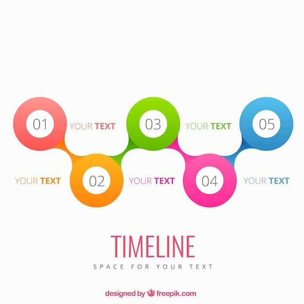Infograf 237 A L 237 Nea De Tiempo Con C 237 Rculos De Colores