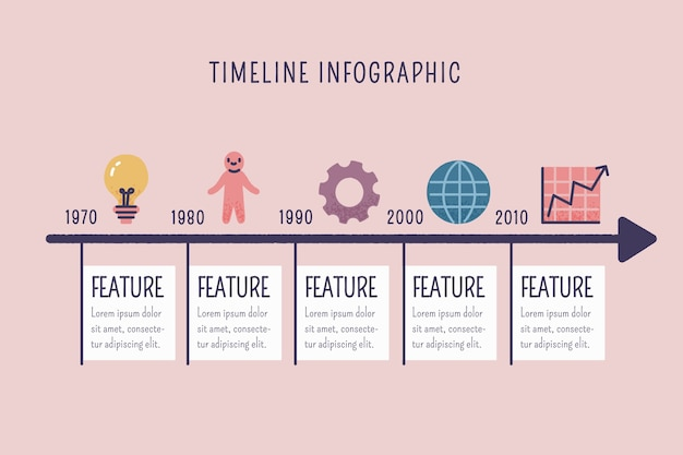 Infografía de línea de tiempo dibujada a mano vector gratuito