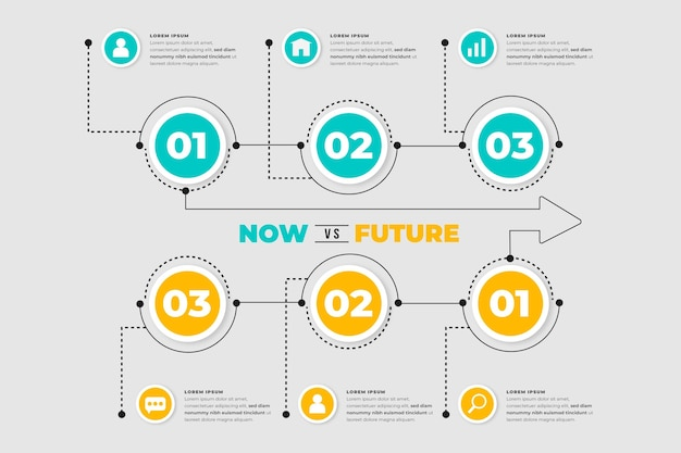 Infografía lineal ahora vs futuro vector gratuito