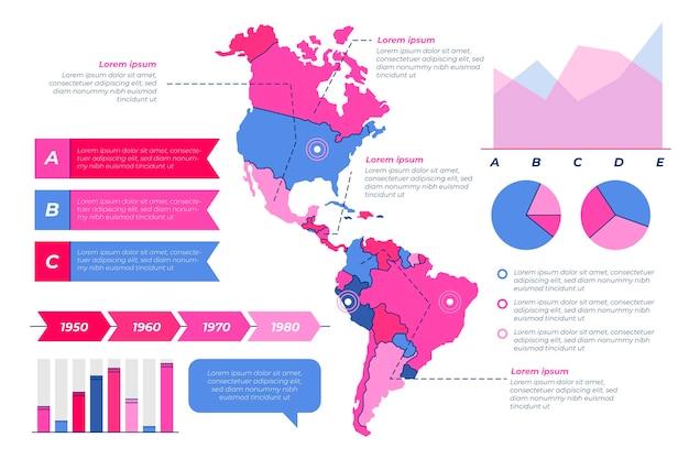 Infografía de mapa de américa dibujada a mano vector gratuito