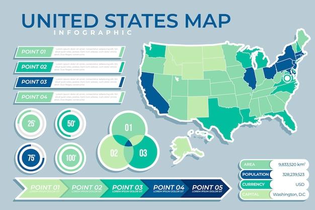 Infografía de mapa de américa plana vector gratuito