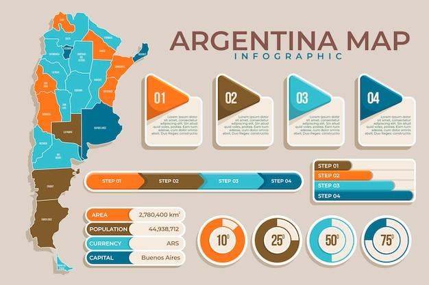 Infografía de mapa de argentina plana Vector Premium