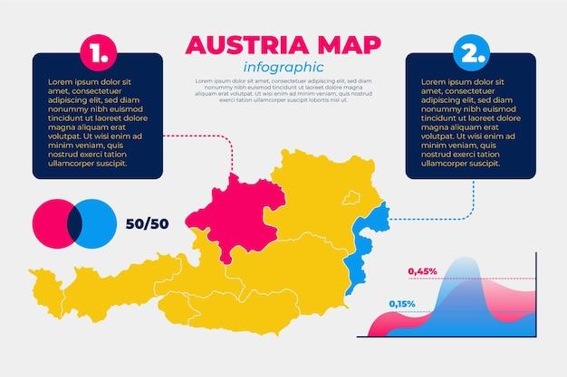 Infografía de mapa de austria en diseño plano vector gratuito