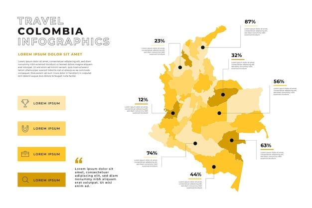 Infografía de mapa de colombia en diseño plano vector gratuito