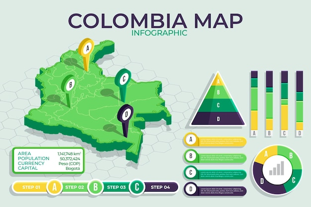 Infografía de mapa de colombia isométrica vector gratuito