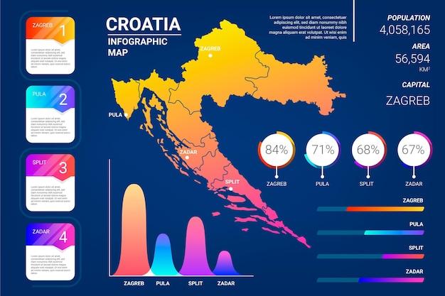 Infografía de mapa de croacia degradado vector gratuito