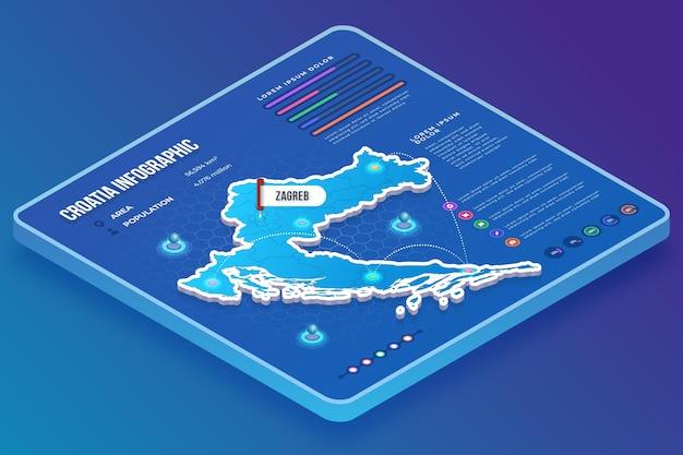 Infografía de mapa de croacia isométrica Vector Premium