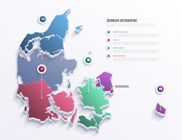 Infografía de mapa de dinamarca vector gratuito