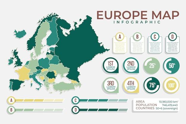 Infografía de mapa de europa de diseño plano vector gratuito