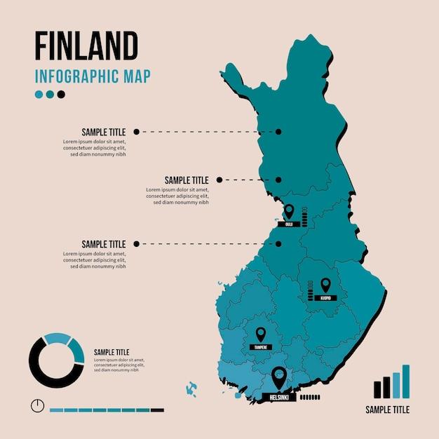Infografía de mapa de finlandia en diseño plano vector gratuito