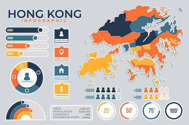 Infografía de mapa de hong kong de gráficos planos vector gratuito