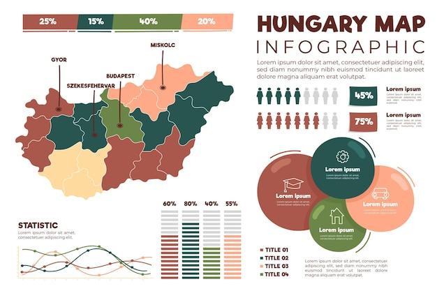 Infografía de mapa de hungría dibujado a mano vector gratuito