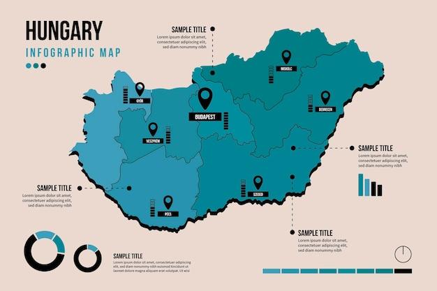 Infografía de mapa de hungría en diseño plano vector gratuito
