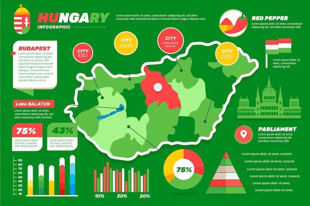 Infografía de mapa de hungría en diseño plano Vector Premium