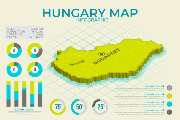 Infografía de mapa de hungría isométrica vector gratuito