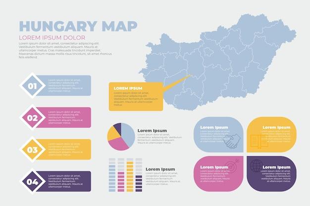 Infografía de mapa de hungría vector gratuito