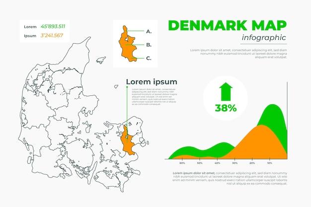 Infografía de mapa lineal de dinamarca vector gratuito