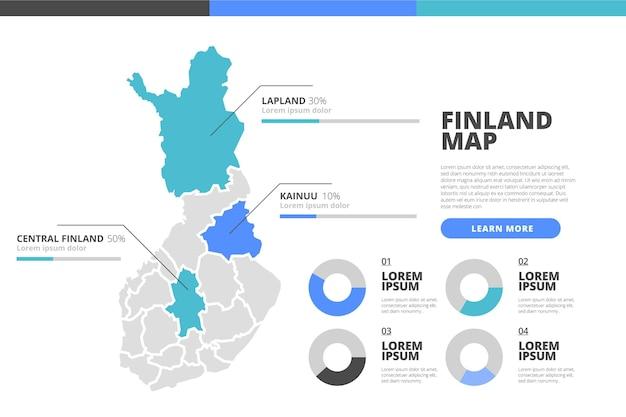 Infografía de mapa lineal de finlandia vector gratuito