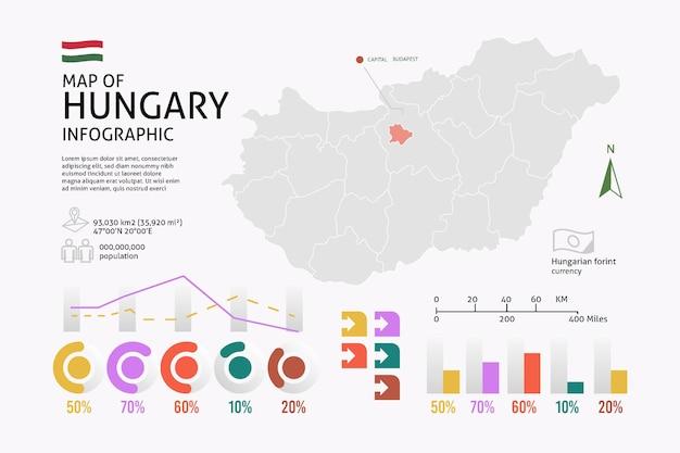 Infografía de mapa lineal de hungría vector gratuito