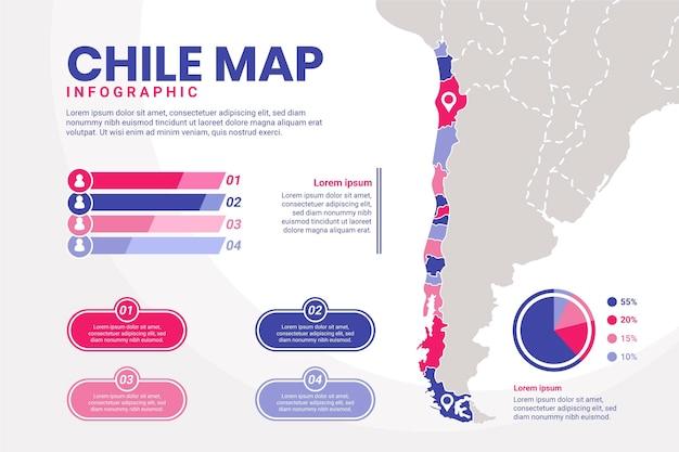 Infografía de mapa plano de chile vector gratuito