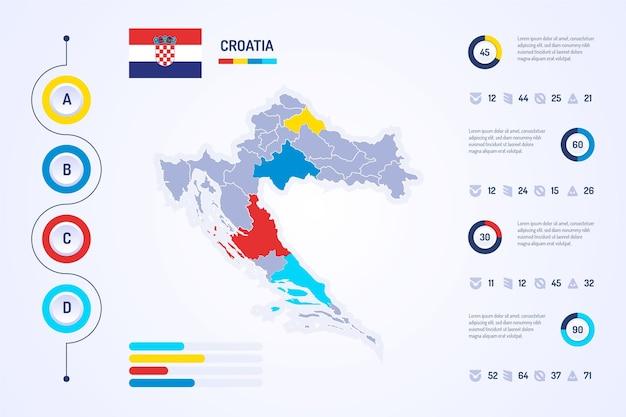 Infografía de mapa plano de croacia Vector Premium