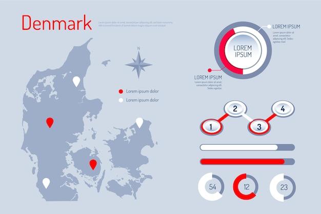 Infografía de mapa plano de dinamarca vector gratuito