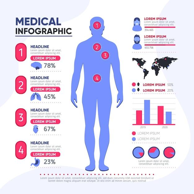 Infografía médica de diseño plano vector gratuito