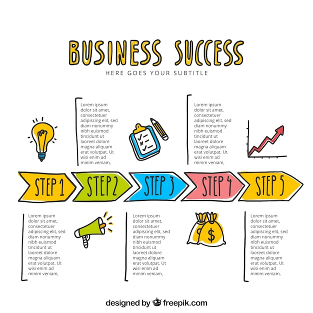 Infografía de negocios dibujada a mano vector gratuito