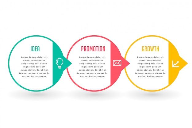 Infografía de negocios de marketing en tres pasos. vector gratuito