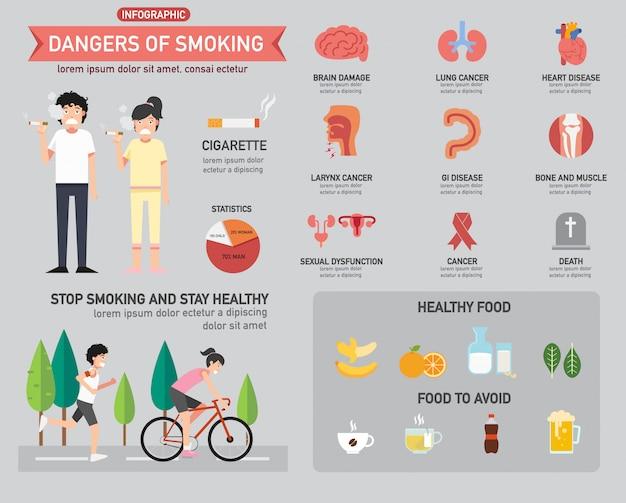 Infografía de los peligros de fumar. Vector Premium