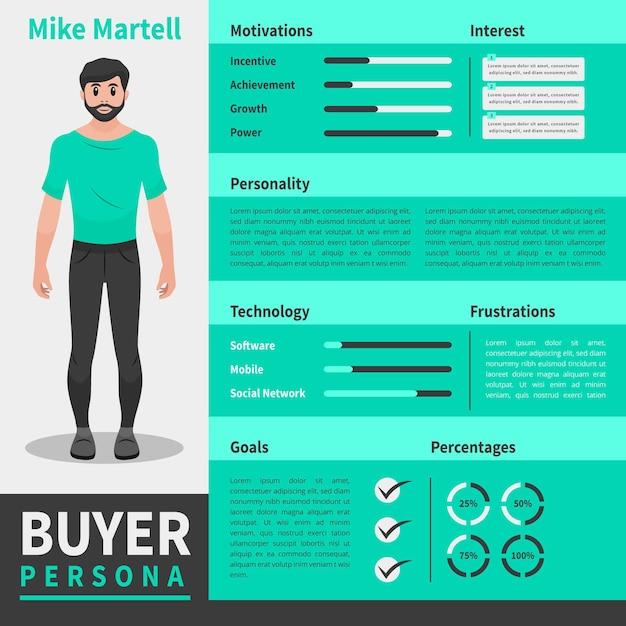 Infografía de persona de comprador lineal con hombre. vector gratuito