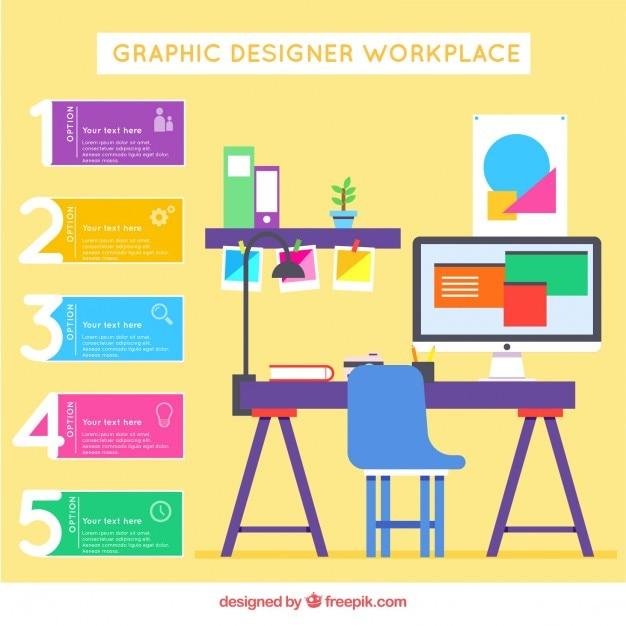 Infograf a plana de espacio de trabajo de dise ador - Disenador de espacios ...