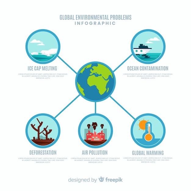 Infografía plana problemas medioambientales globales vector gratuito