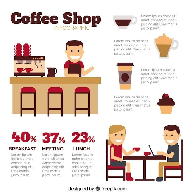 Infografía plantilla bonita tienda de café | Descargar Vectores ...