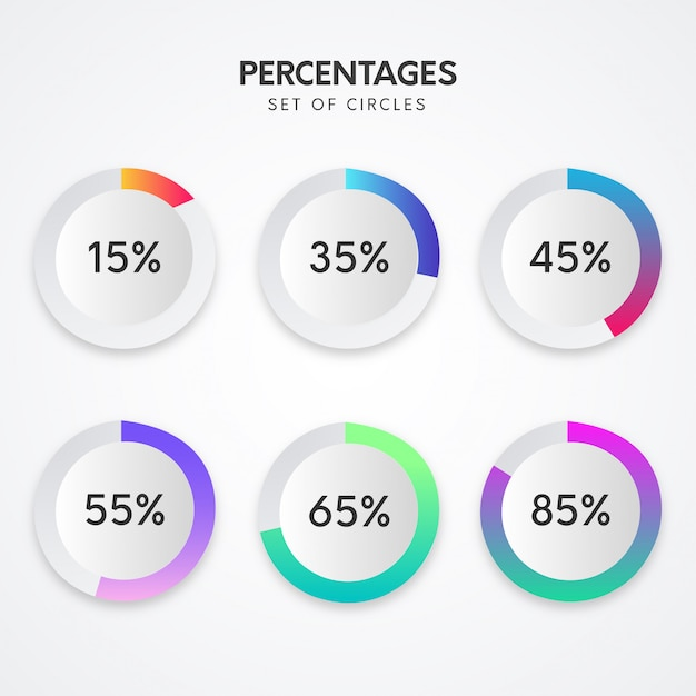 Infografía con porcentajes. vector gratuito