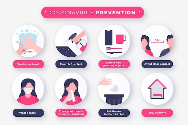 Infografía de prevención de coronavirus vector gratuito