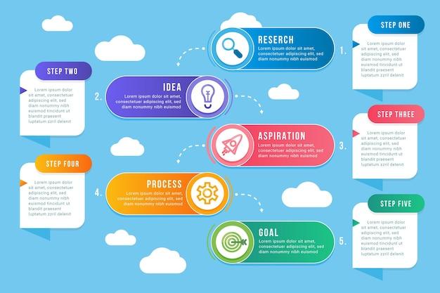Infografía de proceso de diseño plano Vector Premium