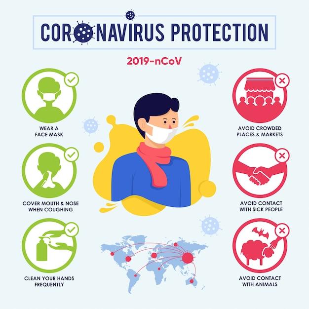 Infografía de protección contra el coronavirus, covid19 Vector Premium