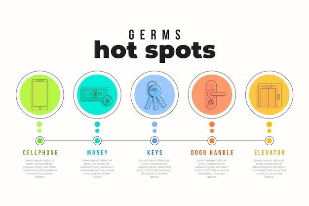 Infografía de puntos calientes de gérmenes Vector Premium