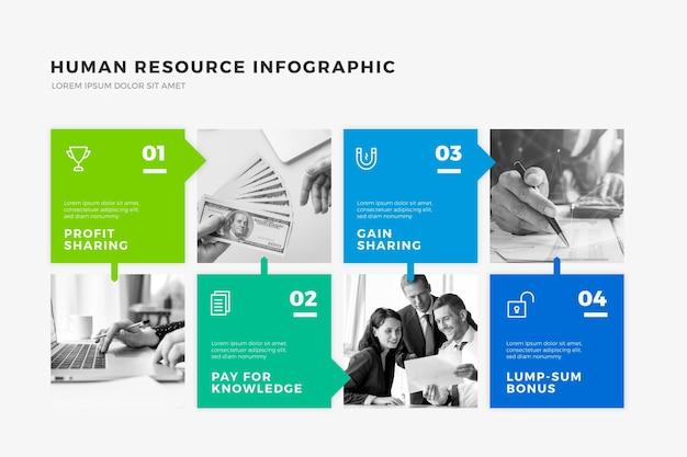 Infografía de recursos humanos Vector Premium