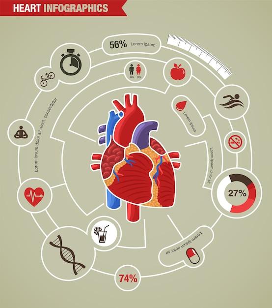 Infografía de salud, enfermedades y ataques cardíacos del corazón humano Vector Premium