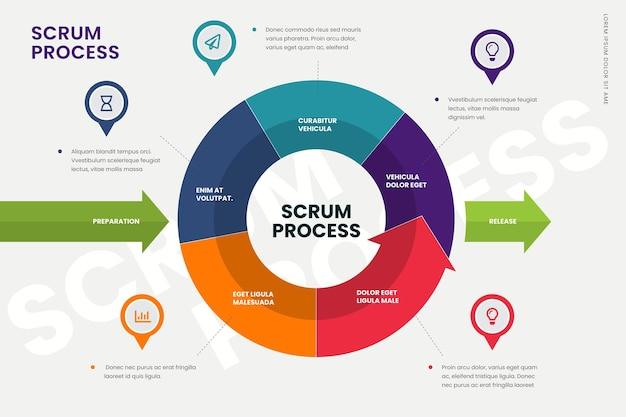 Infografía de scrum vector gratuito