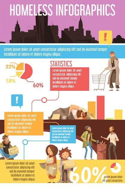Infografía con la silueta de personas sin hogar de la ciudad, incluyendo la mendicidad de los niños. vector gratuito