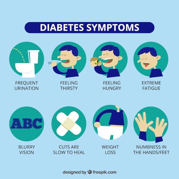 Raucherhusten síntomas de diabetes