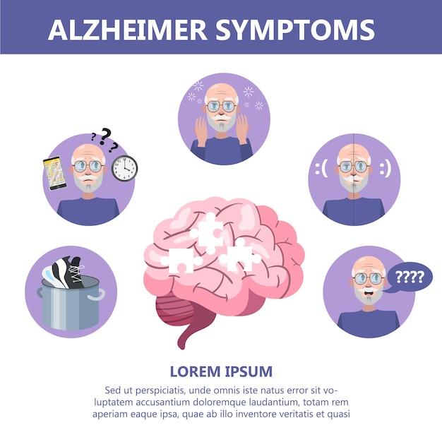 Infografía de síntomas de la enfermedad de alzheimer. pérdida y problema de memoria Vector Premium