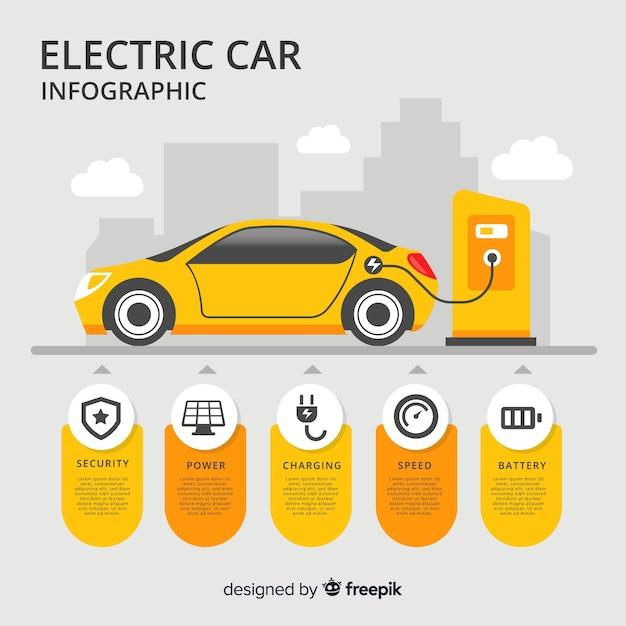 Infografía sobre coche eléctrico Vector Premium